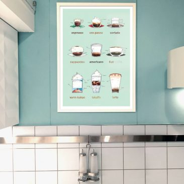Plakat Kaffe Coffeeprints