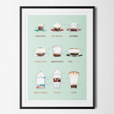 Kaffeplakat Coffeeprints